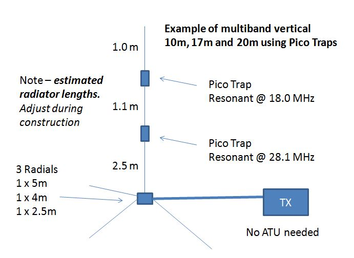 pico-trap-example-2a.jpg